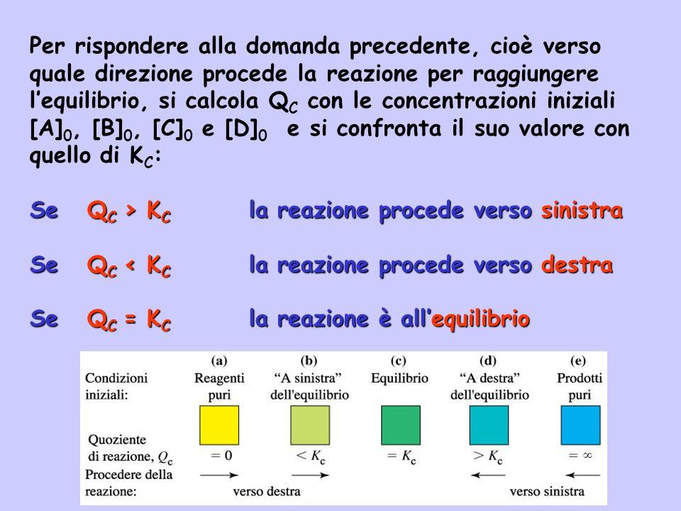 Per rispondere alla domanda precedente, cioè verso quale direzione procede la reazione per raggiungere l'equilibrio, si calcola QC con le concentrazioni iniziali [A]0, [B]0, [C]0 e [D]0 e si confronta il suo valore con quello di KC: